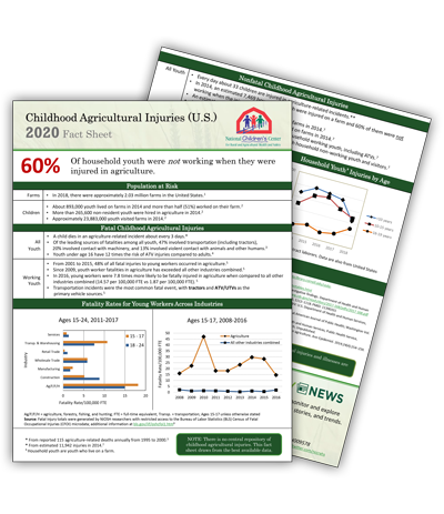 2020 Fact Sheet: Childhood Agricultural Injuries in the U.S.