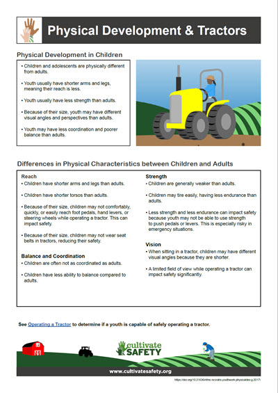 Click here to open the Physical Development and Tractors PDF in English.