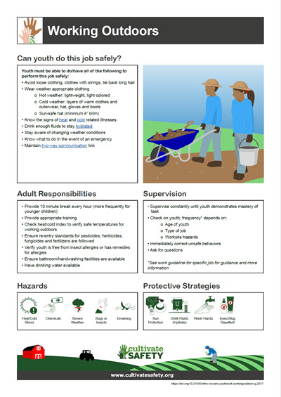 Click to open Ag Youth Working Outdoors Guideline PDF in English