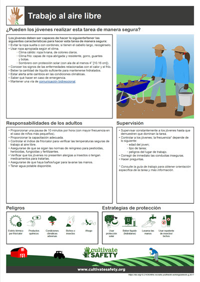 Click to open Ag Youth Working Outdoors Guideline PDF in Spanish