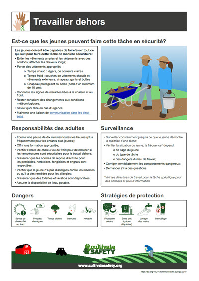 Click to open Ag Youth Working Outdoors Guideline PDF in French