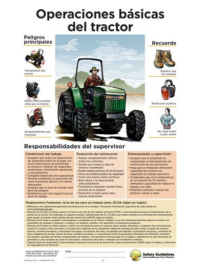 Click here to open Basic Tractor Operations PDF in Spanish.